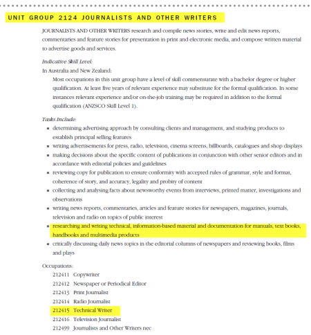 ANZSCO listing for journalists and other writers