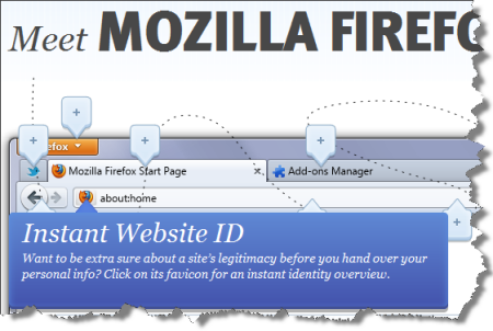 Firefox 4: Practice what you preach | CyberText Newsletter
