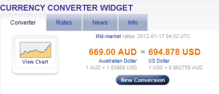 AU$699 converted to US currency