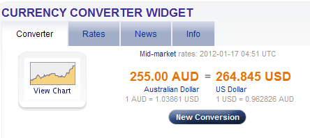 AU$255 converted to US currency