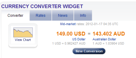 US$149 converted to Australian currency