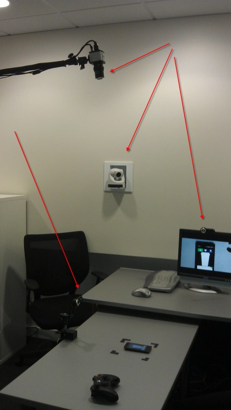 A usability lab at Blink -- note the cameras for tracking user actions