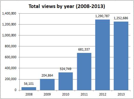 2013_stats_02