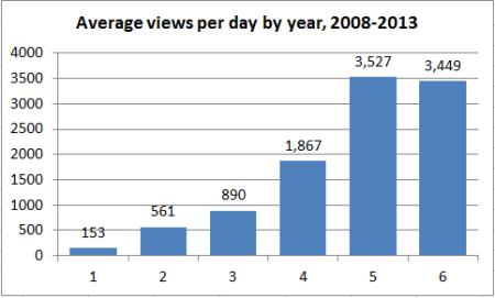 2013_stats_04