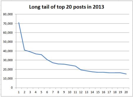 2013_stats_07