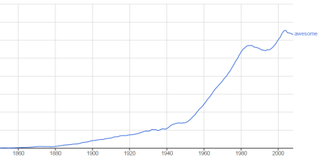 ngrams_awesome