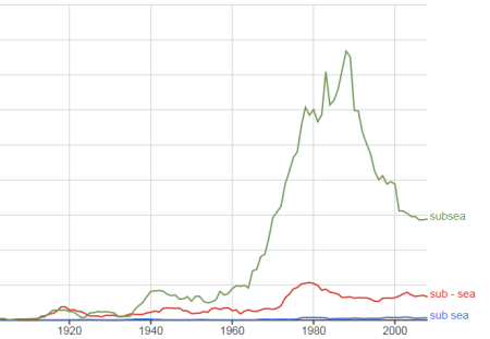 ngrams_subsea